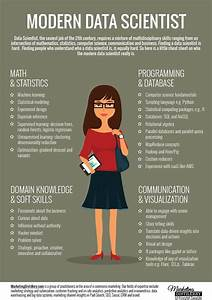 What Skills Do I Need to Become a Modern Data Scientist ...