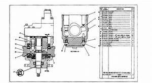 Blade Controls  Hydraulic  U0026 Steering System Cont