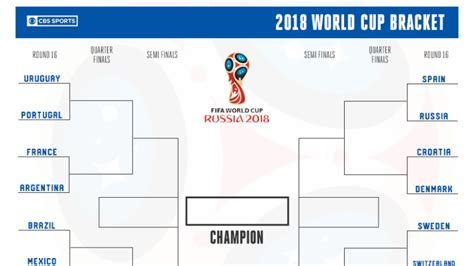 fifa world cup bracket printable That are Slobbery ...