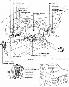 Location Of Fuse Box On 2014 Nissan Sentra