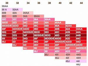 Bra Sister Size Chart Find Your Bra Size Equivalents In
