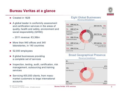 bureau veritas global shared services bureau veritas construction