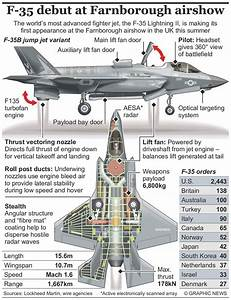 Beautiful F 35 Blueprint