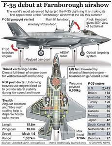 F 35 Lightning Diagrams
