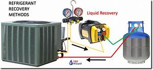 Refrigerant Recovery Machine Buyers Guide