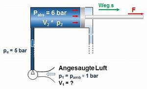 Luftmenge Berechnen : pneumatik luftverbrauch zylinder ~ Themetempest.com Abrechnung