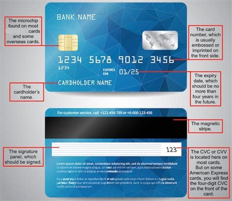 Real debit card front and back. Visa Card Numbers Generator - Fake with CVV & Money | Visa card numbers, Credit card pictures ...
