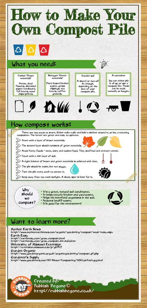 how to make your own lava l how to make your own compost pile visual ly
