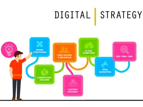 digital marketing strategist digital marketing strategy