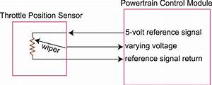 Low Volt Wiring Diagram