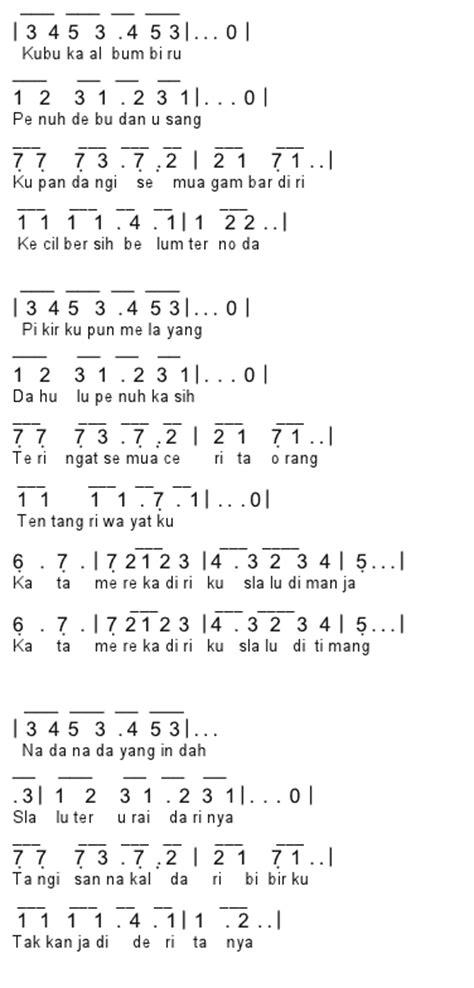 lirik lagu mengheningkan cipta dan notasinya not pianika lagu bunda melly goeslaw