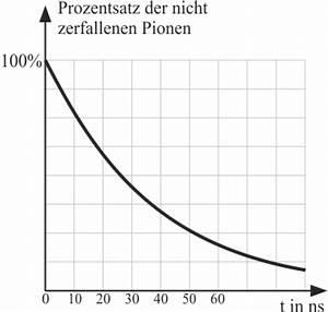 Umlaufdauer Berechnen : themenbereiche versuche leifi physik ~ Themetempest.com Abrechnung