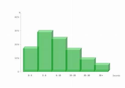 Histogram Histograms Graph Sample Clipart Graphs Charts