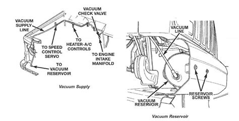 Vacuum Canister Jeep Cherokee Forum
