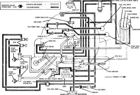 Jeep Wrangler Vacuum Diagram For 1987 by Need Vacuum Line Diagrams For 1988 Jeep Wrangler 4 2 6cyl
