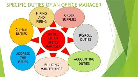 bureau am駭agement office manager