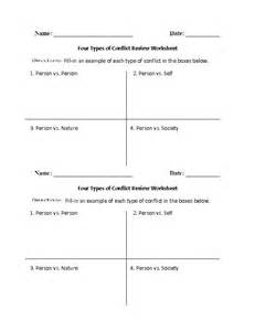 Four Types of Conflict Worksheet