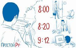хронометраж рабочего времени образец заполнения медицинской сестры