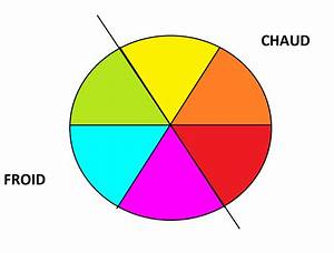 cercle chromatique secrets de beaute With les couleurs chaudes et froides 0 le cercle chromatique