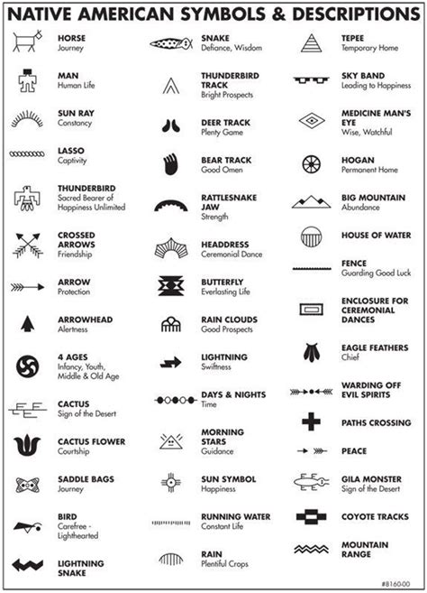 25+ Best Ideas About Native American Symbols On Pinterest