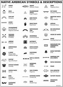 Native American symbols | Tattoos that I love | Pinterest ...