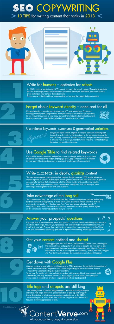seo copywriting 10 seo copywriting tips for writing content that ranks in