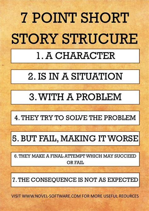 7 Point Short Story Structure Outline, Template  Cards, Notes, & Writing Pinterest
