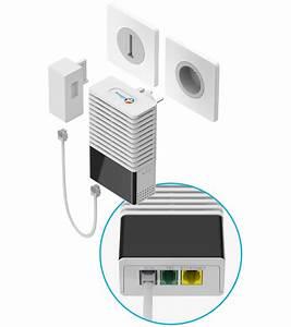 Adaptateur Téléphonique Bbox : bouygues telecom lance sa bbox mini ~ Nature-et-papiers.com Idées de Décoration