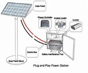 Wiring 12V Solar System - Pics about space