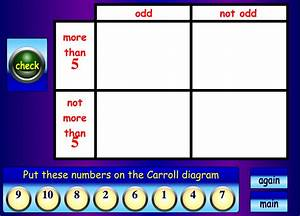Venn Diagrams And Carroll Diagrams For Ks1