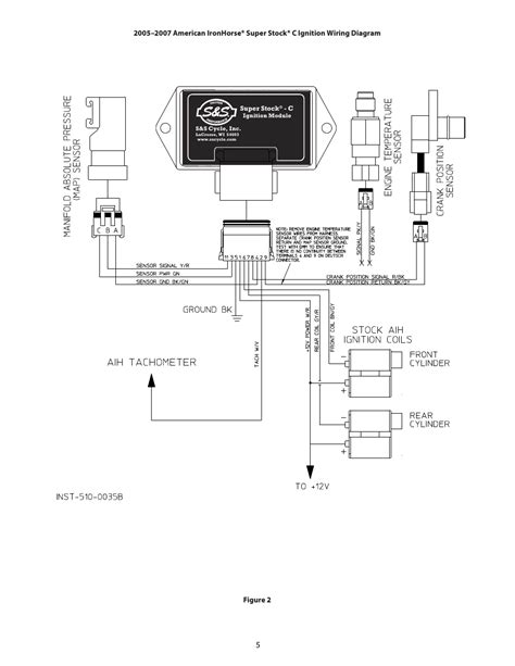 Ultima Ignition Wiring Diagram by American Ironhorse Wiring Diagram Diagram Auto Wiring