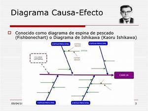 Diagramas Causa Efecto