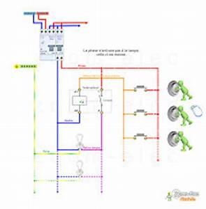Schema Telerupteur Legrand : schmas lectriques cblages et branchements de circuits ~ Dode.kayakingforconservation.com Idées de Décoration
