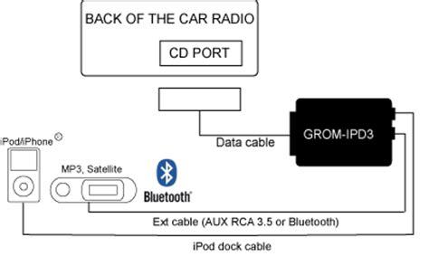 Suzuki Radiator Schematic Diagram Parts