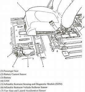 2014 Gmc Acadia Wiring Diagram