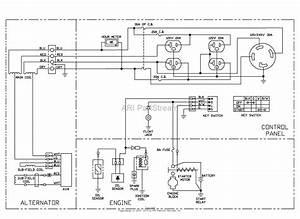 Briggs And Stratton Pro 8000 Generator Control Panel Wiring Diagram