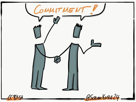 was bedeutet o was bedeutet commitment scrumkurs24 de