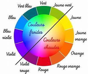 fevrier 2015 cp caroline crespin charly With les couleurs chaudes et froides