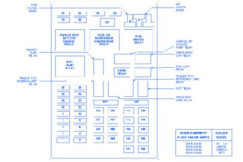 2006 Ford F150 Wiring Diagram Fuse Block by Ford F150 1999 Fuse Box Block Circuit Breaker Diagram