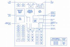 Ford F150 1999 Fuse Box  Block Circuit Breaker Diagram