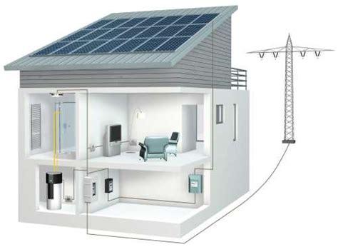 Waermepumpe Und Fotovoltaik Kombinieren by W 228 Rmepumpe Mit Photovoltaik Offerten24