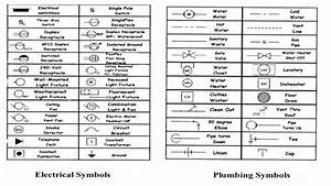 diagram plumbing plan symbols wiring diagram and fuse box With in house wiring electrical symbols for house wiring electrical symbols