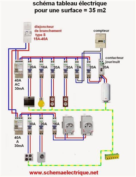 normes si e auto b schéma tableau electrique domestique câblage et branchement d 39 un tableau electrique selon les