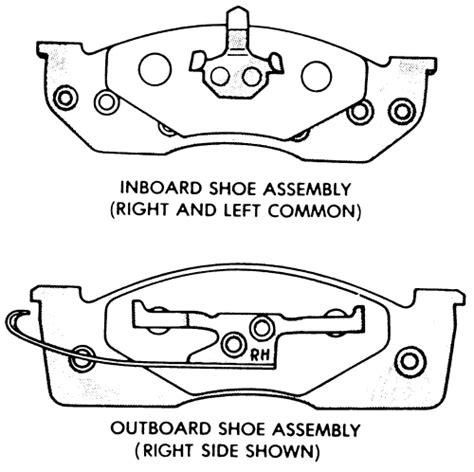 Brake Pad Identification Chart