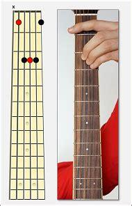 testo ho messo via ho messo via ligabue testo e accordi per chitarra