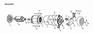 Generator Diagram  U0026 Parts List For Model Apg3075 All