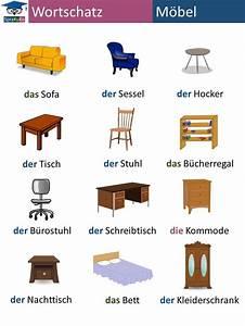 Best 25 Deutsch Artikel Ideas On Pinterest Deutsche