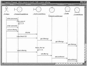 Sequence Diagram For The Esu Course Registration System