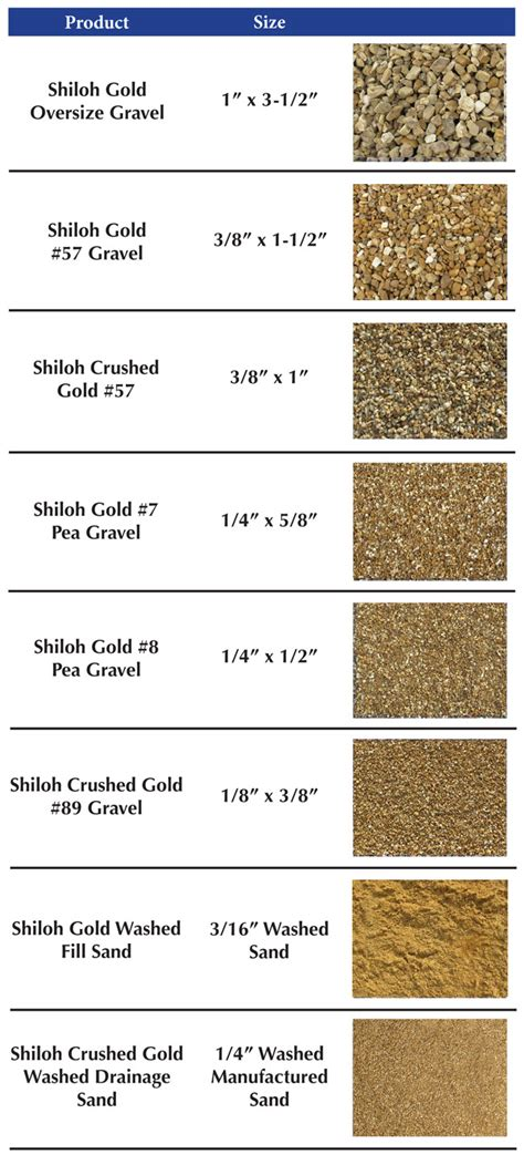 driveway gravel size chart pictures to pin on