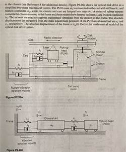Solved  Figure P2 26a Shows A Schematic Diagram Of An Opti